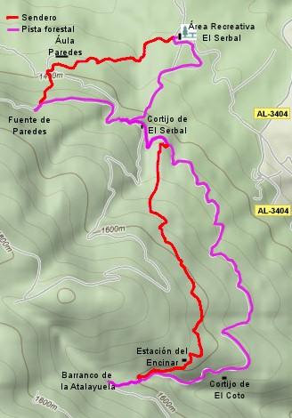 Mapa ruta El Serbal