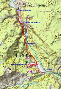 Mapa ruta Río Aguas